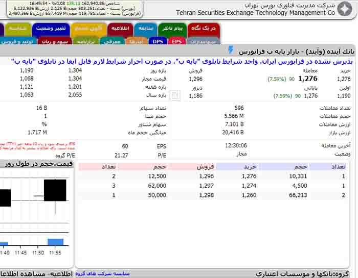شرکت های اقماری علی انصاری